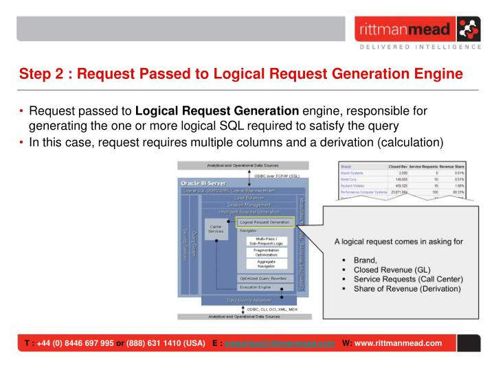 Step 2 : Request Passed to Logical Request Generation Engine