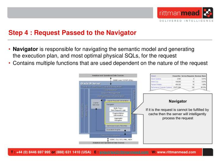 Step 4 : Request Passed to the Navigator