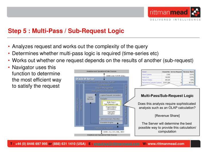 Step 5 : Multi-Pass / Sub-Request Logic