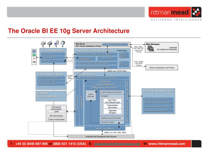 The Oracle BI EE 10g Server Architecture