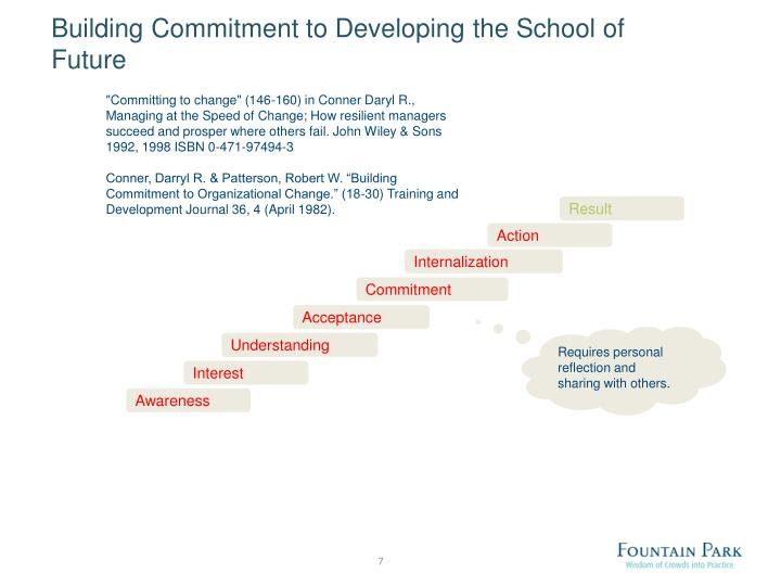 Building Commitment to Developing the School of Future