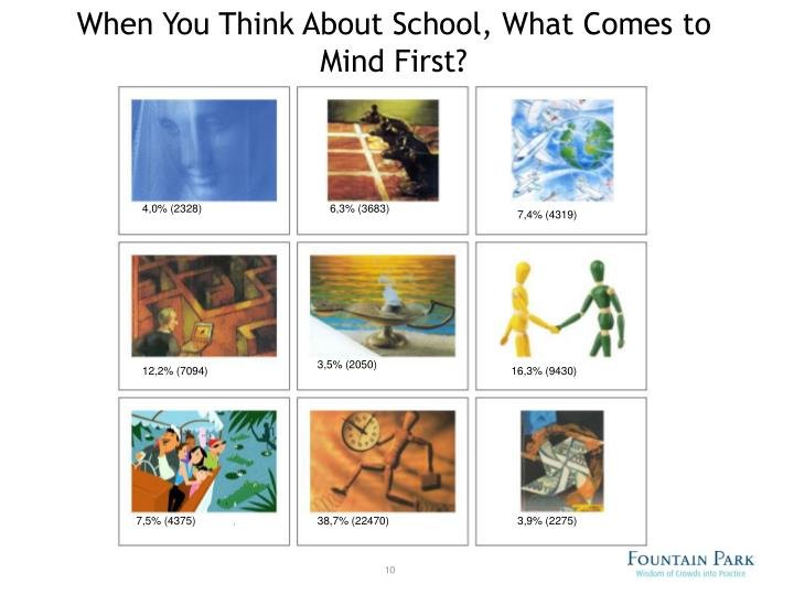 When You Think About School, What Comes to Mind First?