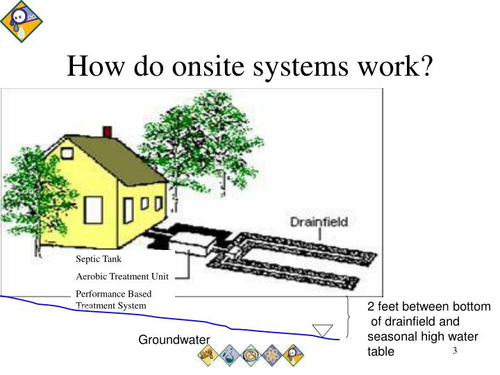 How do onsite systems work