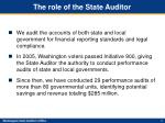 the role of the state auditor