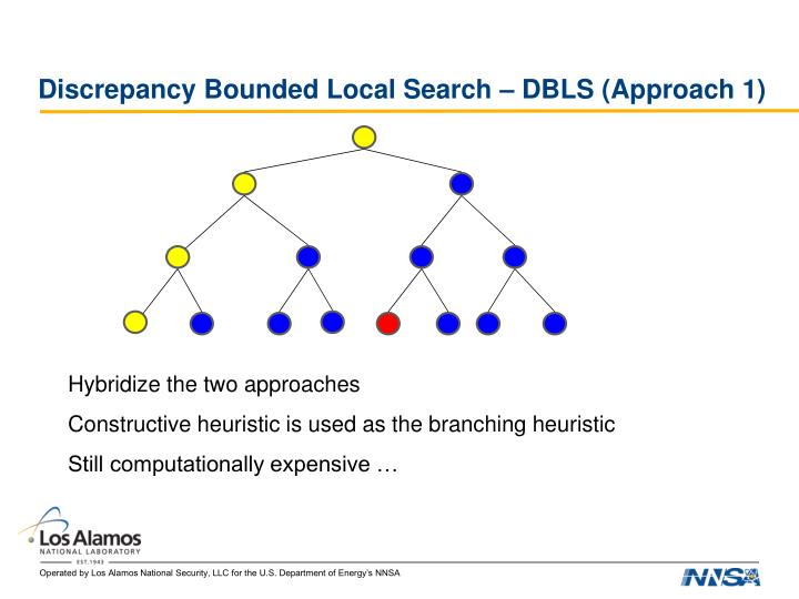 Discrepancy Bounded Local Search – DBLS (Approach 1)