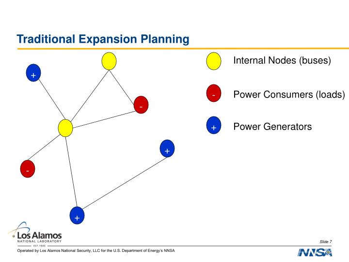 Traditional Expansion Planning