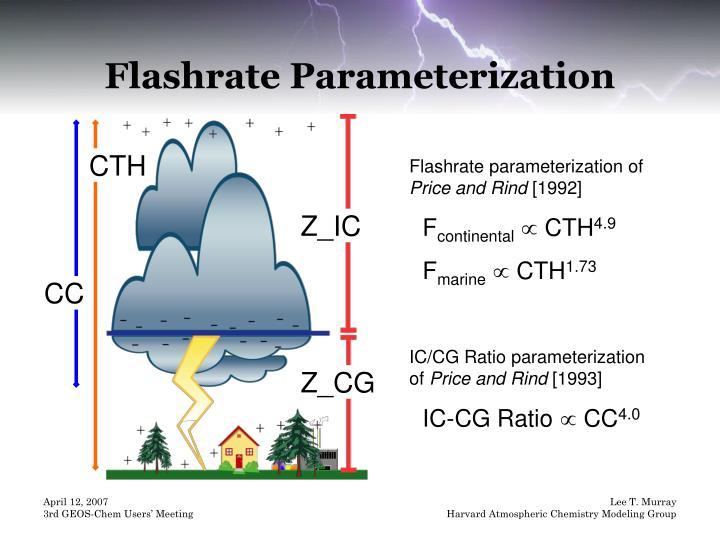 Flashrate Parameterization