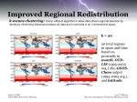 improved regional redistribution2