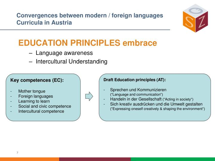 Convergences between modern / foreign languages Curricula in Austria