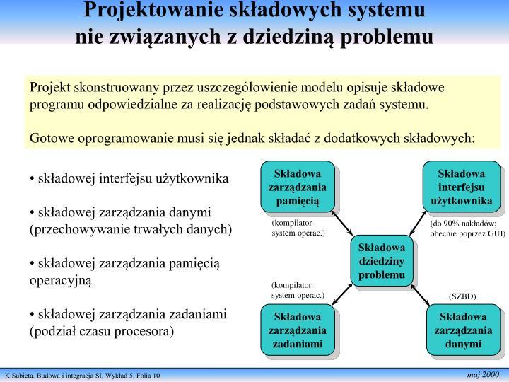 Projektowanie składowych systemu
