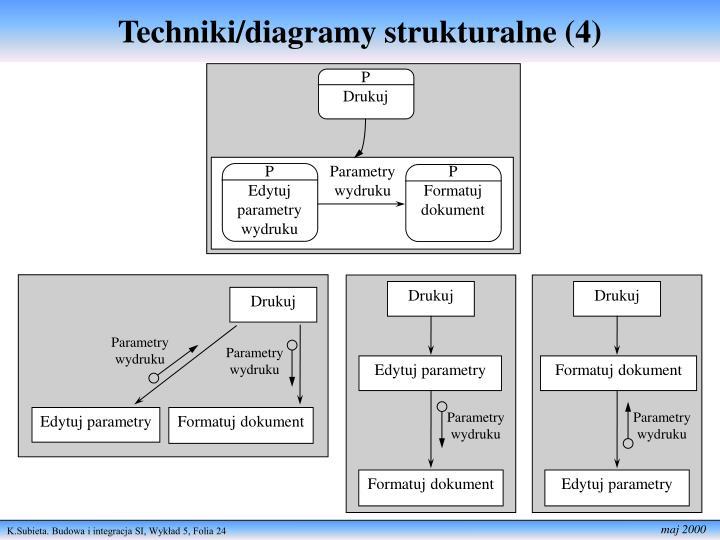 Techniki/diagramy strukturalne (4)