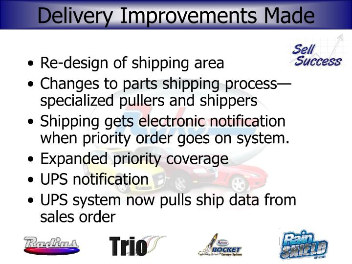Delivery Improvements Made