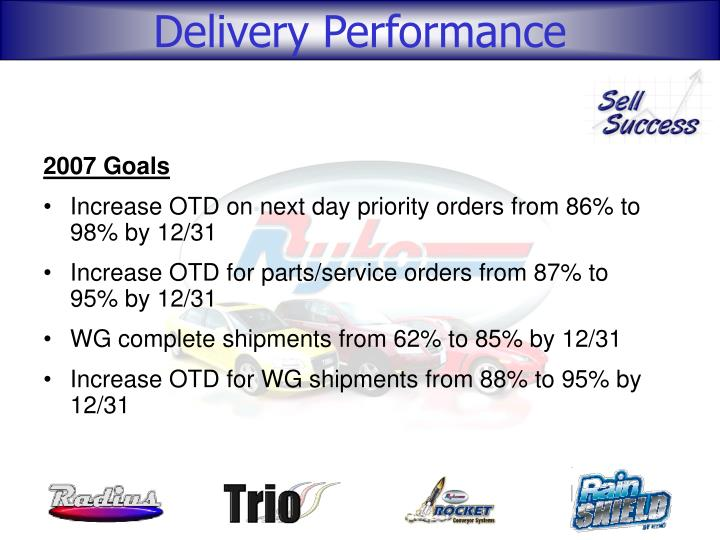 Delivery Performance