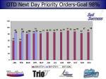 otd next day priority orders goal 98