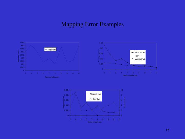 Mapping Error Examples