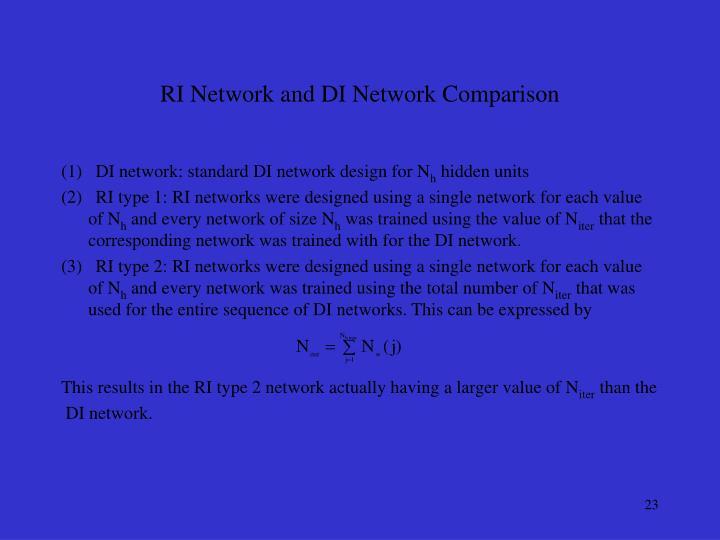 RI Network and DI Network Comparison