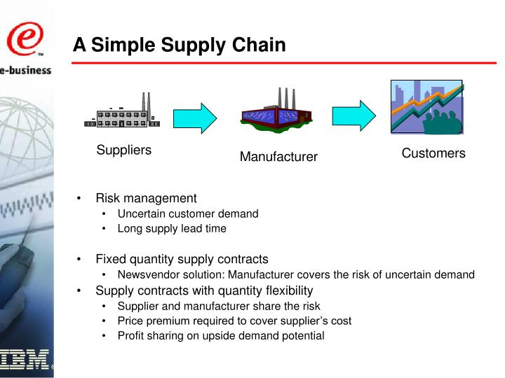 A simple supply chain