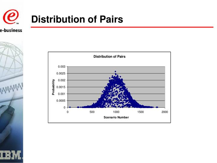Distribution of Pairs