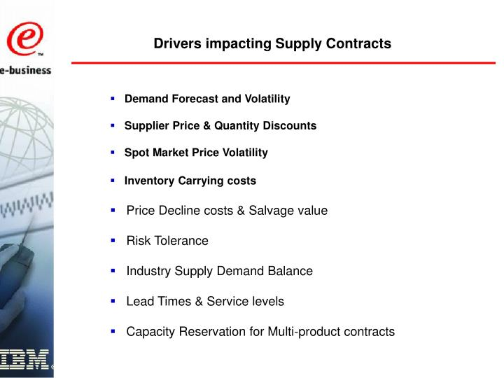 Drivers impacting Supply Contracts