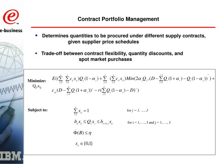 Contract Portfolio Management