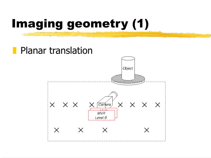 Imaging geometry (1)