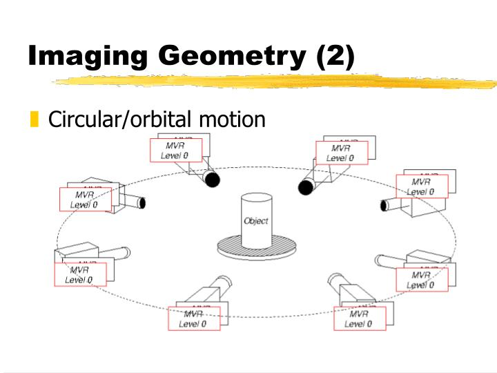 Imaging Geometry (2)