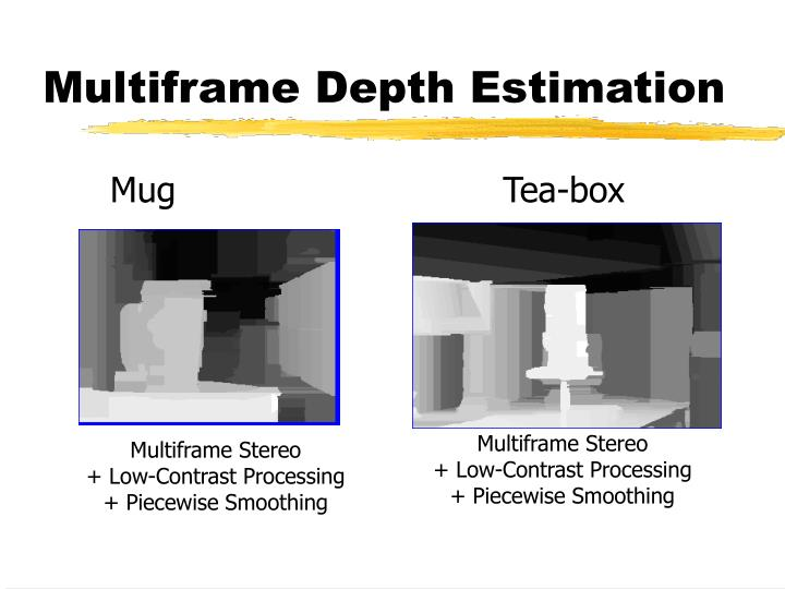 Multiframe Depth Estimation