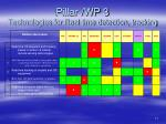 pillar wp 3 technologies for real time detection tracking