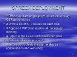 spreex deployment