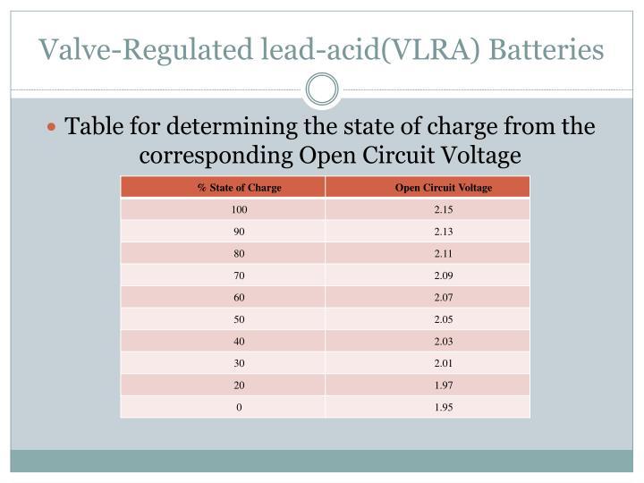 Valve-Regulated lead-acid(VLRA) Batteries
