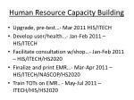 human resource capacity building1