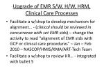 upgrade of emr s w h w hrm clinical care processes2