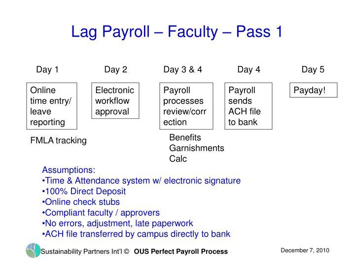 Lag Payroll – Faculty – Pass 1