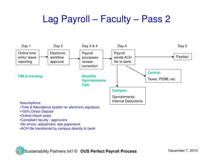 Lag Payroll – Faculty – Pass 2