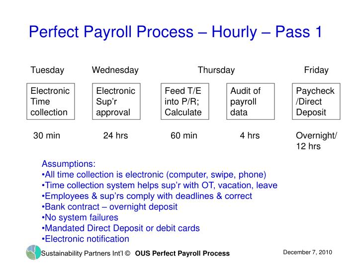 Perfect Payroll Process – Hourly – Pass 1