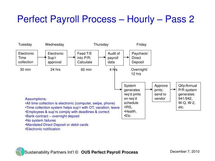 Perfect Payroll Process – Hourly – Pass 2