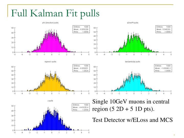 Full Kalman Fit pulls