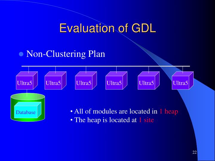 Evaluation of GDL