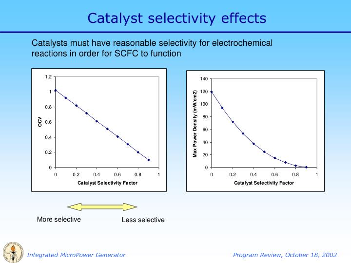 Catalyst selectivity effects