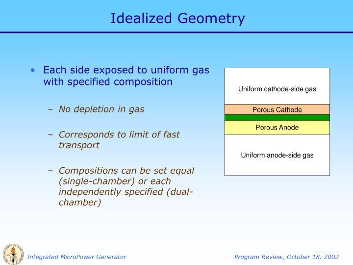 Uniform cathode-side gas