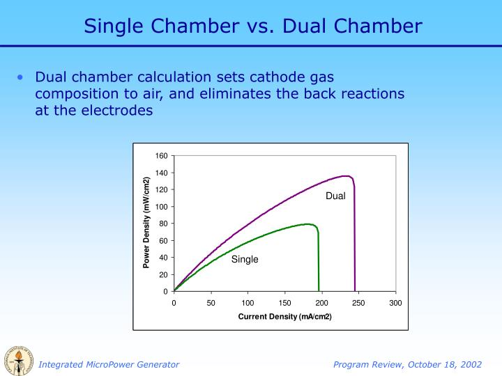 Single Chamber vs. Dual Chamber