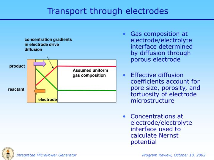concentration gradients in electrode drive diffusion