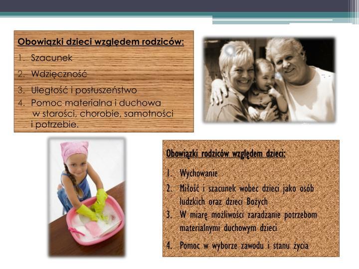 Obowiązki dzieci względem rodziców: