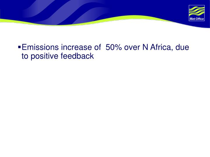 Emissions increase of  50% over N Africa, due to positive feedback