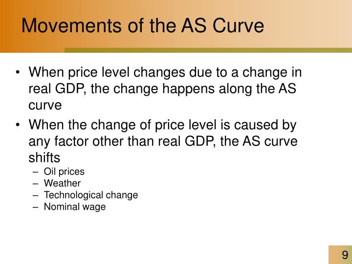 Movements of the AS Curve
