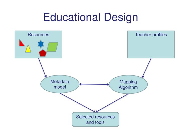 Educational Design