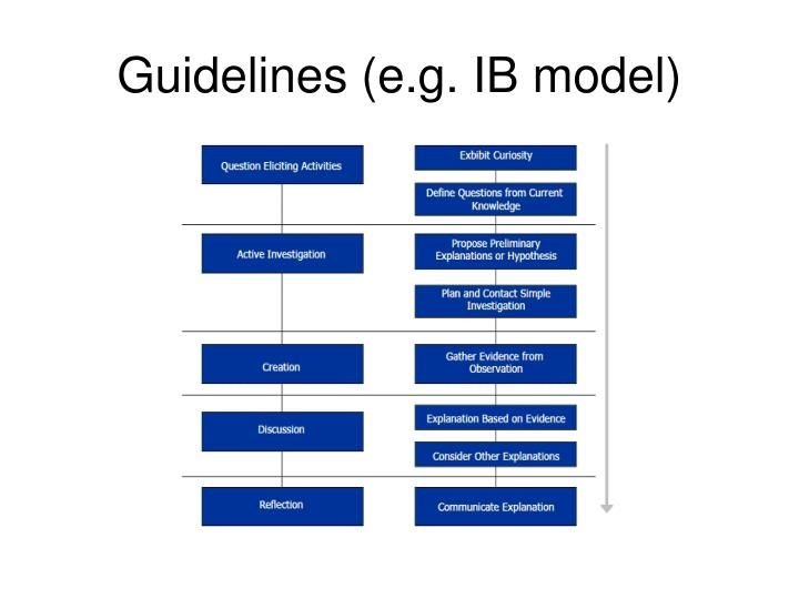 Guidelines (e.g. IB model)