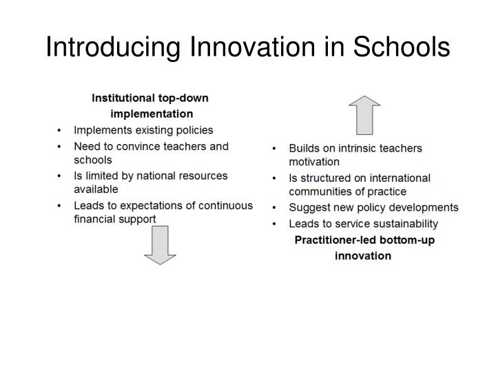Introducing Innovation in Schools
