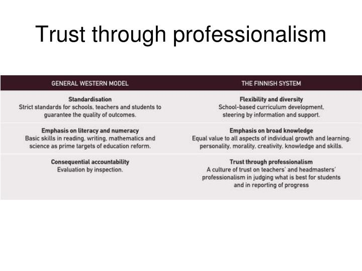 Trust through professionalism