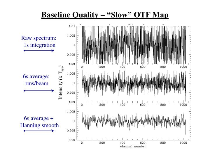 "Baseline Quality – ""Slow"" OTF Map"